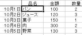 エクセルのデータ例