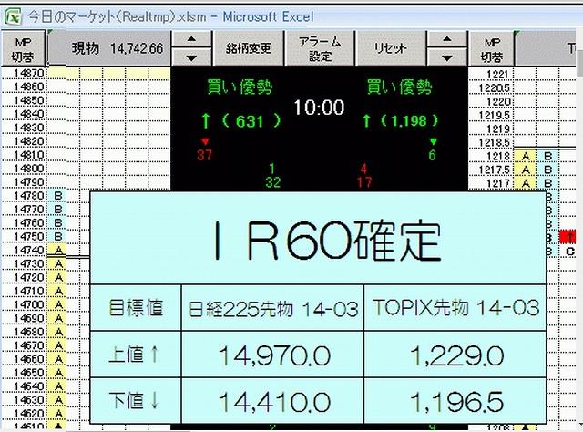 エクセルで株のリアルタイム表示テンプレート