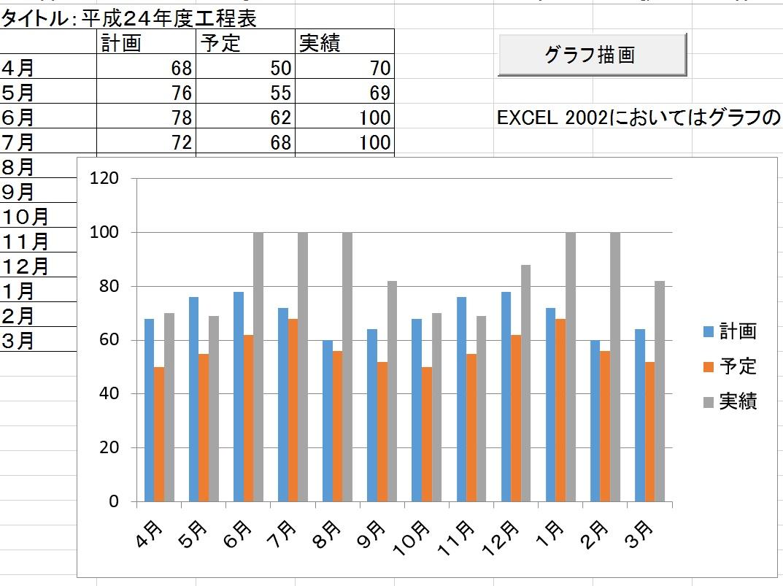 エクセル工程表ソフト