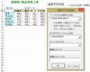 エクセル料率グラフテンプレート(マクロや関数)