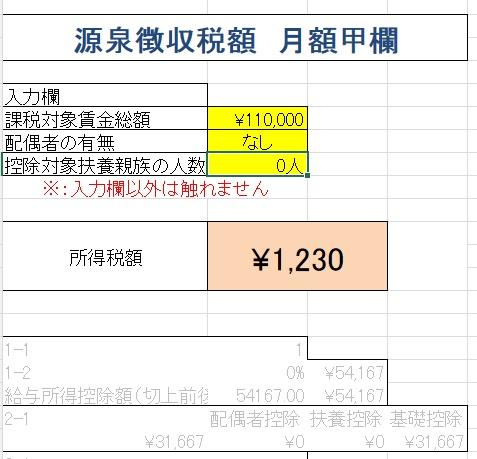 エクセル源泉所得税テンプレート