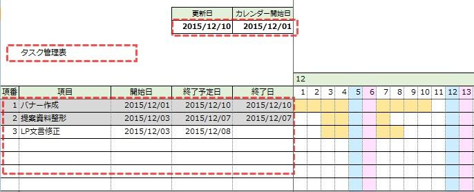 Excelのタスク管理表(エクセル) – 新作エクセル(関数やマクロを ...