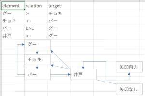 エクセル図解作成ツール