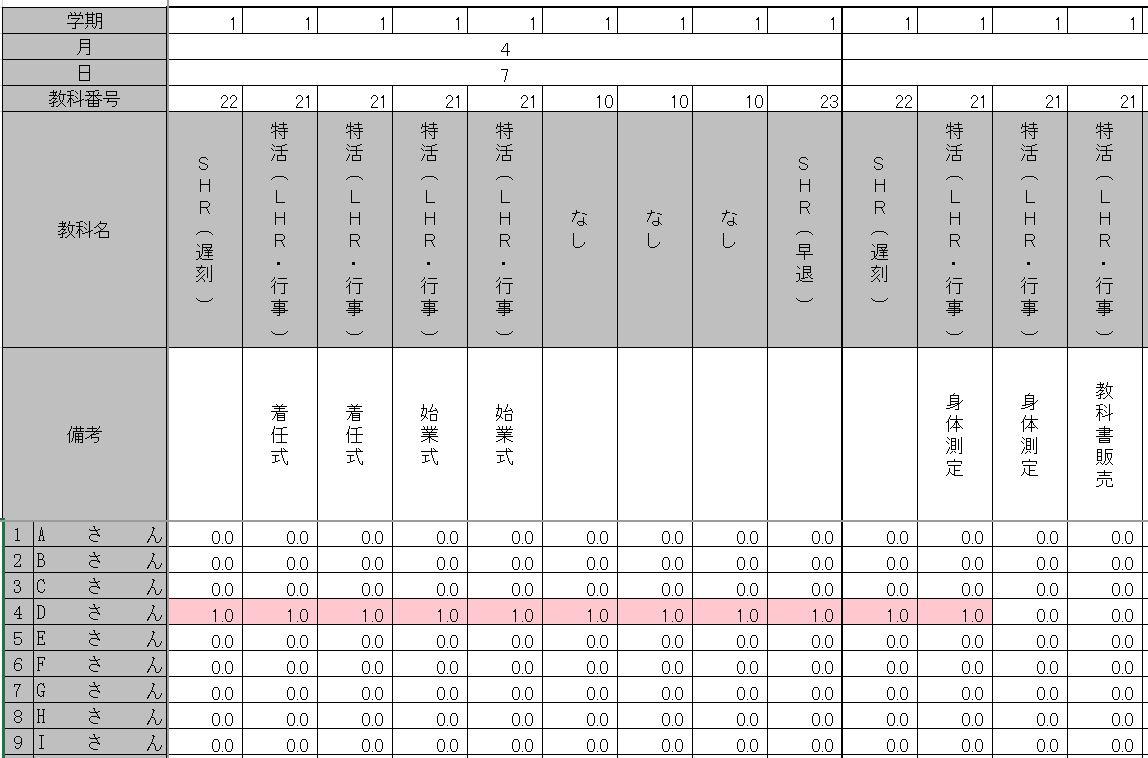 エクセル電子出席簿 – 新作エクセル(関数やマクロを使った ...