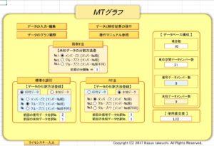 エクセルMTグラフ医療系解析ソフト