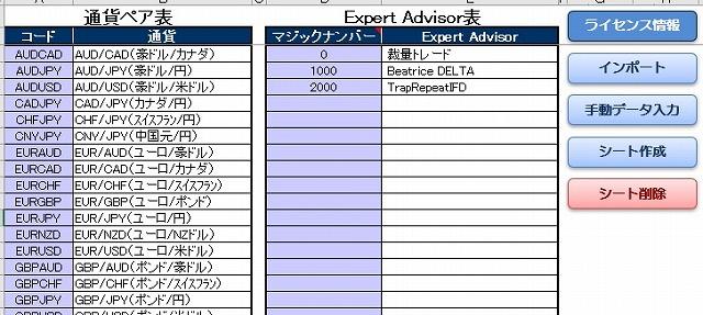 エクセルでFX損益管理表