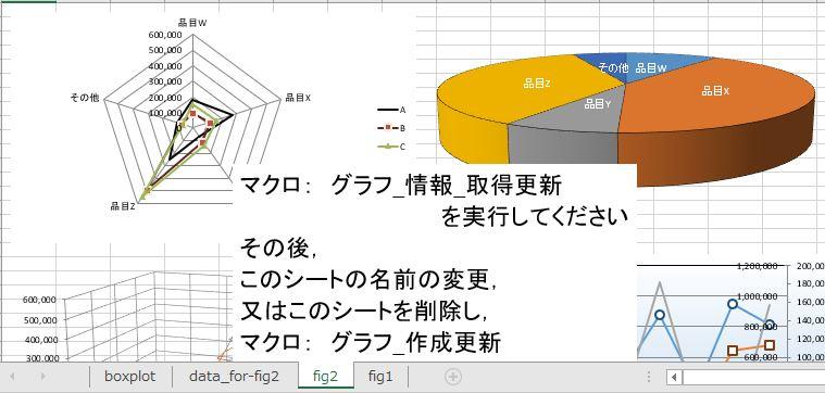 エクセルでグラフや図形を一括で編集
