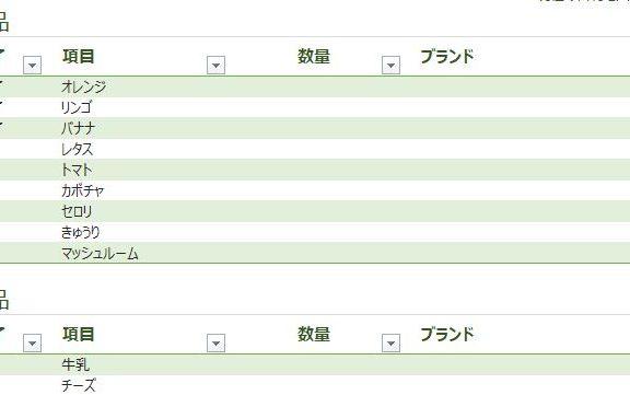 エクセルで作成した食料品チェックリスト
