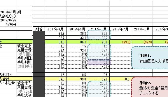 エクセルの資金繰り表テンプレート
