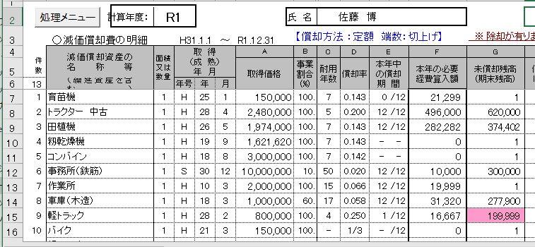 減価 償却 耐用 年数 減価償却|国税庁 - nta.go.jp