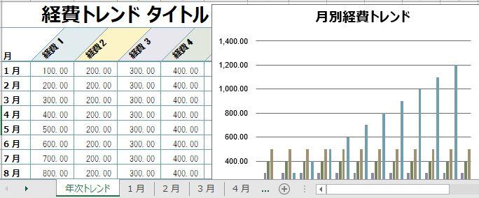 エクセル 小額の経費シート