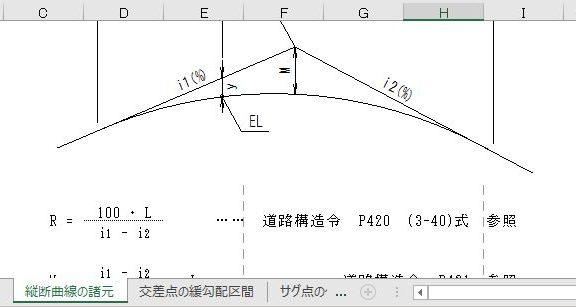 エクセルで縦断曲線内の任意点計算