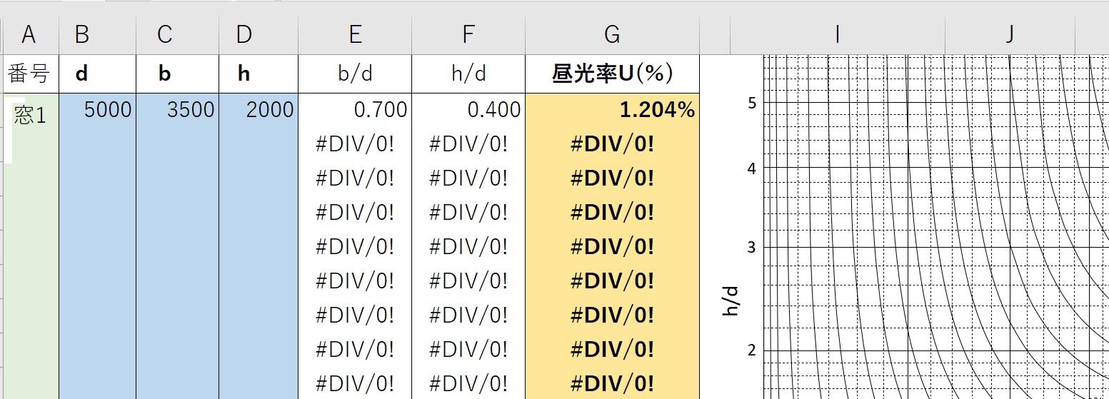 エクセルの昼光率自動計算シート