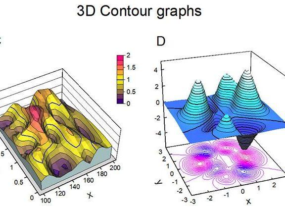 データ解析・視覚化アプリケーション