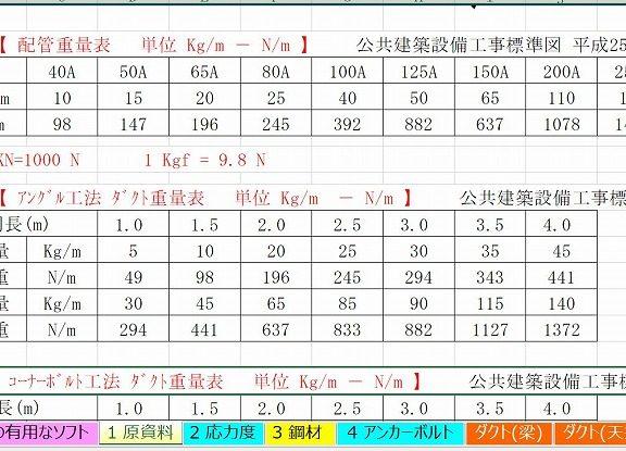 エクセルで建築設備配管支持の構造計算