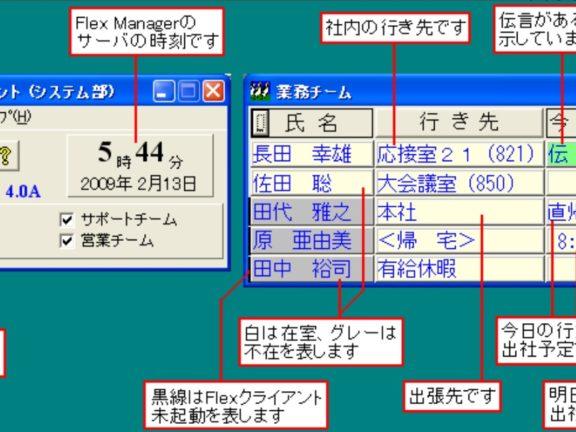 フレックスタイム管理・行き先表示ソフト