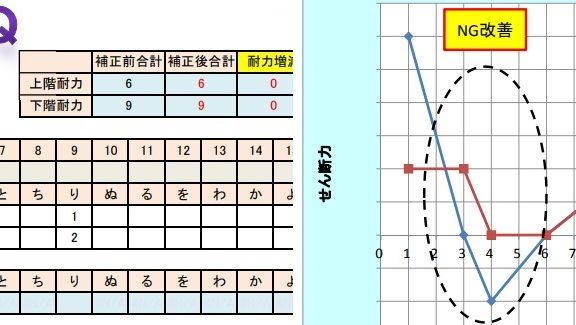 うるとらQ(水平構面)エクセルテンプレート