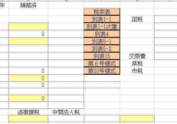 法人税・別表計算エクセルテンプレート
