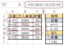 検索条件を横に並べた表の実例