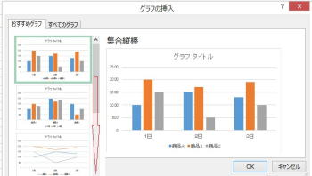 グラフの挿入画面