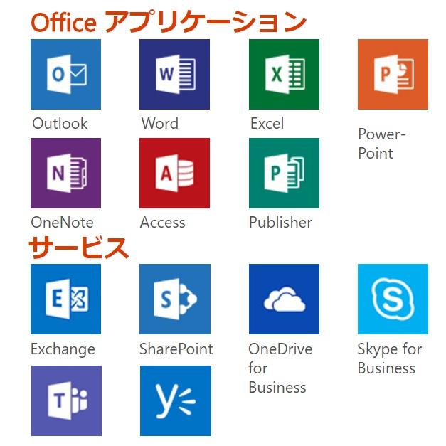 エクセル含むOfficeの比較