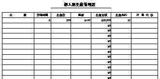 個人別生産管理表のエクセルテンプレート