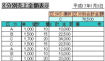 区分別売上金額表示のエクセルテンプレート