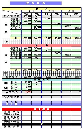資金繰表のエクセルテンプレート